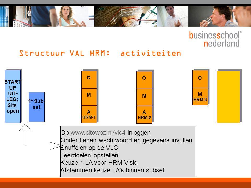 Structuur VAL HRM: activiteiten A HRM-1 A HRM-1 START UP UIT- LEG; Site open START UP UIT- LEG; Site open M M O O A HRM-2 A HRM-2 M M O O M HRM-3 M HRM-3 O O 1 e Sub- set Op www.citowoz.nl/vlc4 inloggenwww.citowoz.nl/vlc4 Onder Leden wachtwoord en gegevens invullen Snuffelen op de VLC Leerdoelen opstellen Keuze 1 LA voor HRM Visie Afstemmen keuze LA's binnen subset
