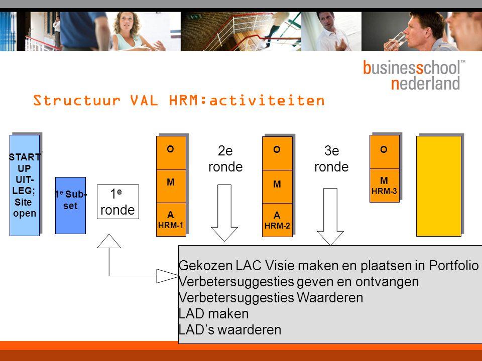 Structuur VAL HRM:activiteiten A HRM-1 A HRM-1 START UP UIT- LEG; Site open START UP UIT- LEG; Site open M M O O A HRM-2 A HRM-2 M M O O M HRM-3 M HRM-3 O O 1 e Sub- set Gekozen LAC Visie maken en plaatsen in Portfolio Verbetersuggesties geven en ontvangen Verbetersuggesties Waarderen LAD maken LAD's waarderen 1 e ronde 2e ronde 3e ronde