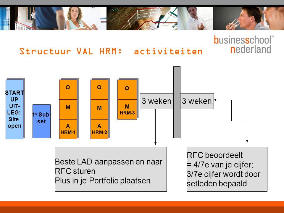 Structuur VAL HRM: activiteiten START UP UIT- LEG; Site open START UP UIT- LEG; Site open A HRM-1 A HRM-1 M M O O A HRM-2 A HRM-2 M M O O M HRM-3 M HRM-3 O O 1 e Sub- set Beste LAD aanpassen en naar RFC sturen Plus in je Portfolio plaatsen RFC beoordeelt = 4/7e van je cijfer; 3/7e cijfer wordt door setleden bepaald 3 weken