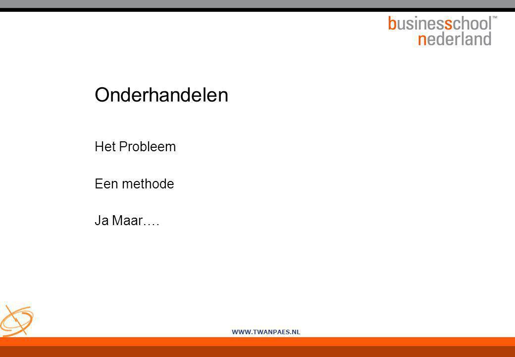 WWW.TWANPAES.NL Onderhandelen Het Probleem Een methode Ja Maar….