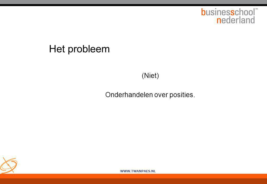 WWW.TWANPAES.NL Het probleem (Niet) Onderhandelen over posities.