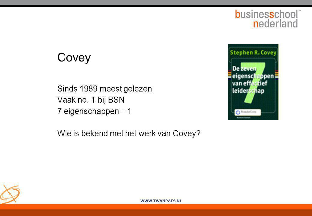 WWW.TWANPAES.NL Covey Sinds 1989 meest gelezen Vaak no. 1 bij BSN 7 eigenschappen + 1 Wie is bekend met het werk van Covey?