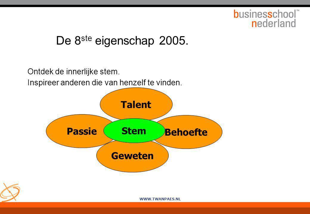 WWW.TWANPAES.NL De 8 ste eigenschap 2005. Ontdek de innerlijke stem. Inspireer anderen die van henzelf te vinden. Talent Passie Behoefte Geweten Stem