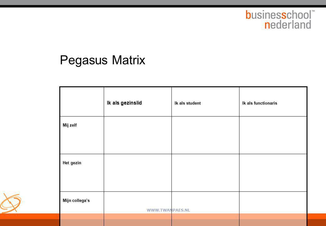 WWW.TWANPAES.NL Pegasus Matrix Ik als gezinslid Ik als student Ik als functionaris Mij zelf Het gezin Mijn collega's