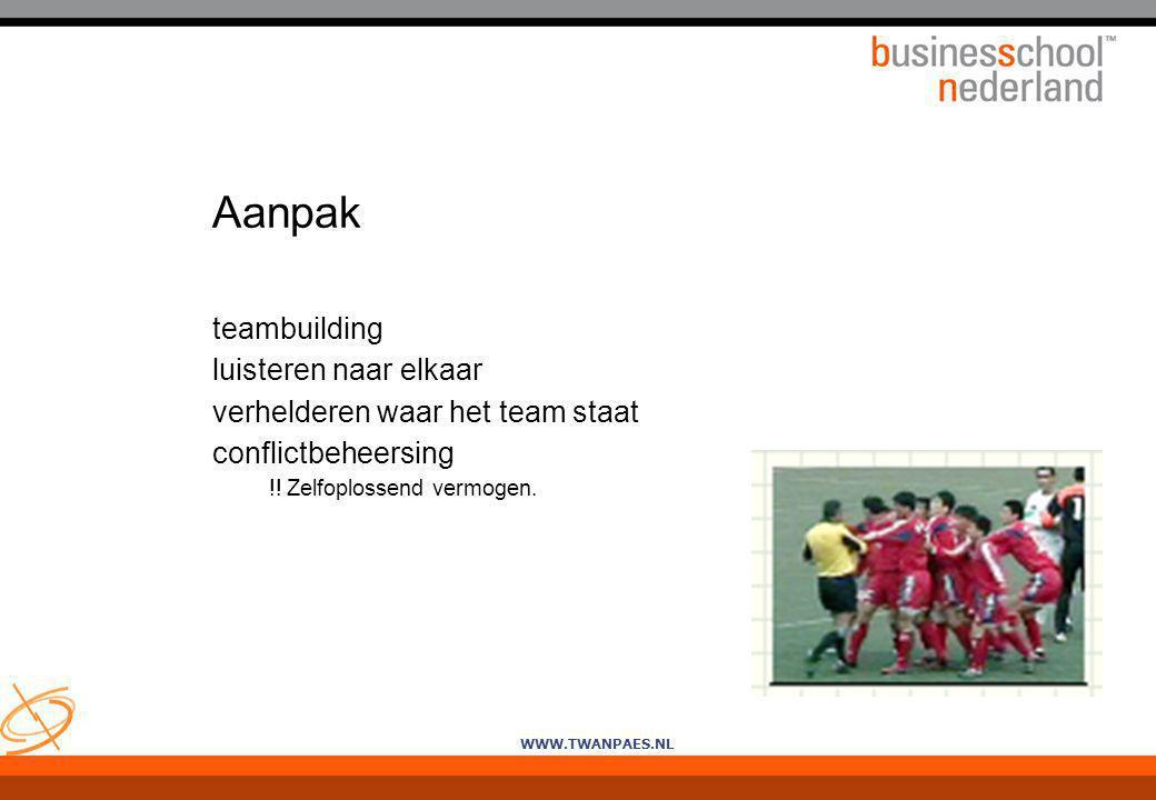 WWW.TWANPAES.NL Aanpak teambuilding luisteren naar elkaar verhelderen waar het team staat conflictbeheersing !! Zelfoplossend vermogen.