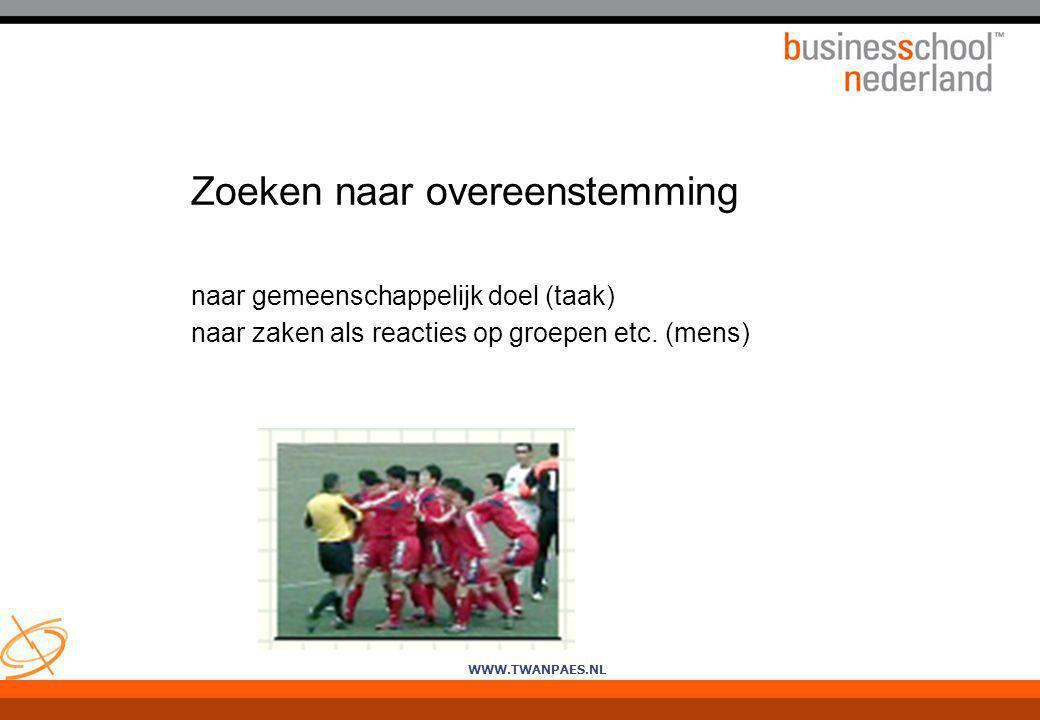 WWW.TWANPAES.NL Zoeken naar overeenstemming naar gemeenschappelijk doel (taak) naar zaken als reacties op groepen etc. (mens)