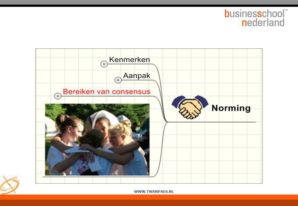 WWW.TWANPAES.NL Norming