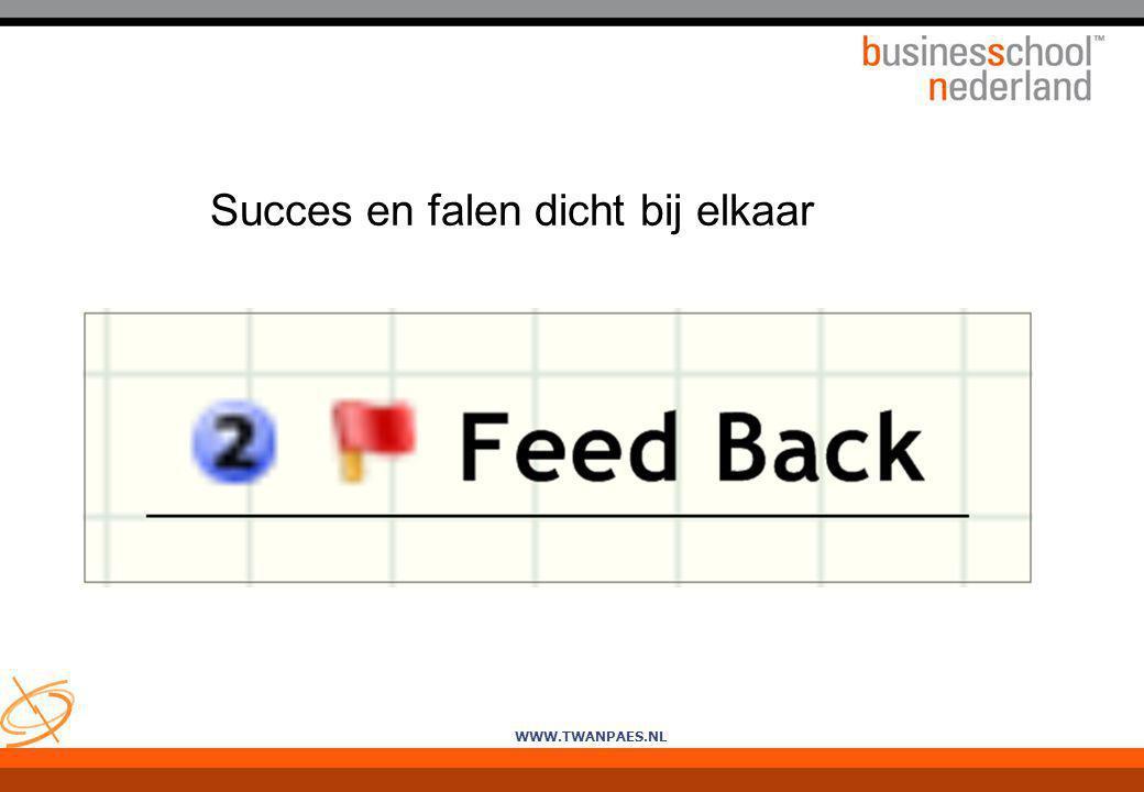 WWW.TWANPAES.NL Succes en falen dicht bij elkaar