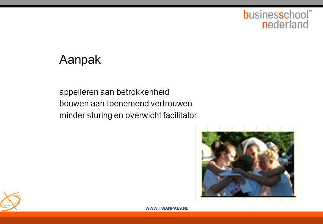 WWW.TWANPAES.NL Aanpak appelleren aan betrokkenheid bouwen aan toenemend vertrouwen minder sturing en overwicht facilitator