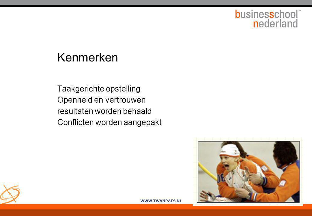 WWW.TWANPAES.NL Kenmerken Taakgerichte opstelling Openheid en vertrouwen resultaten worden behaald Conflicten worden aangepakt