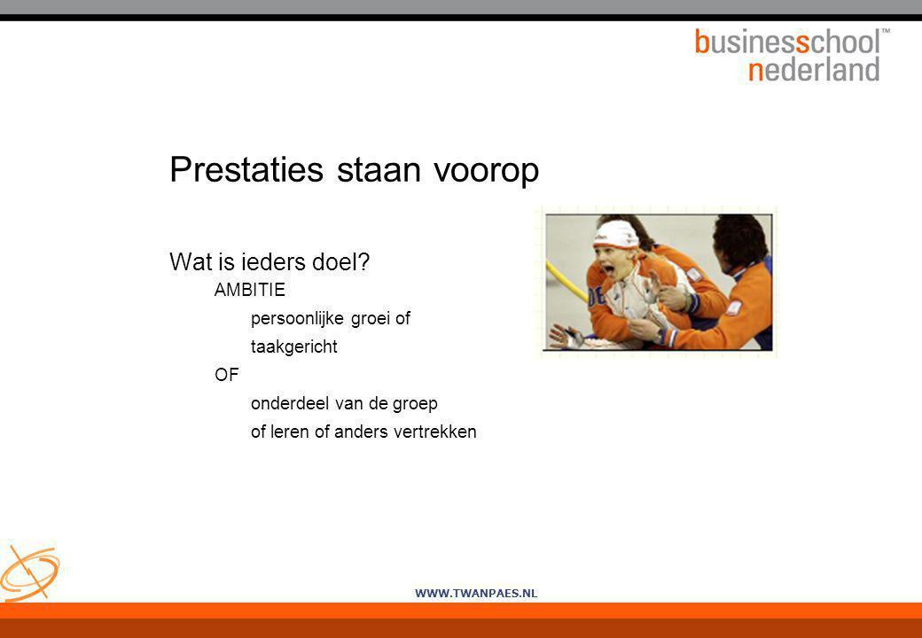 WWW.TWANPAES.NL Prestaties staan voorop Wat is ieders doel? AMBITIE persoonlijke groei of taakgericht OF onderdeel van de groep of leren of anders ver
