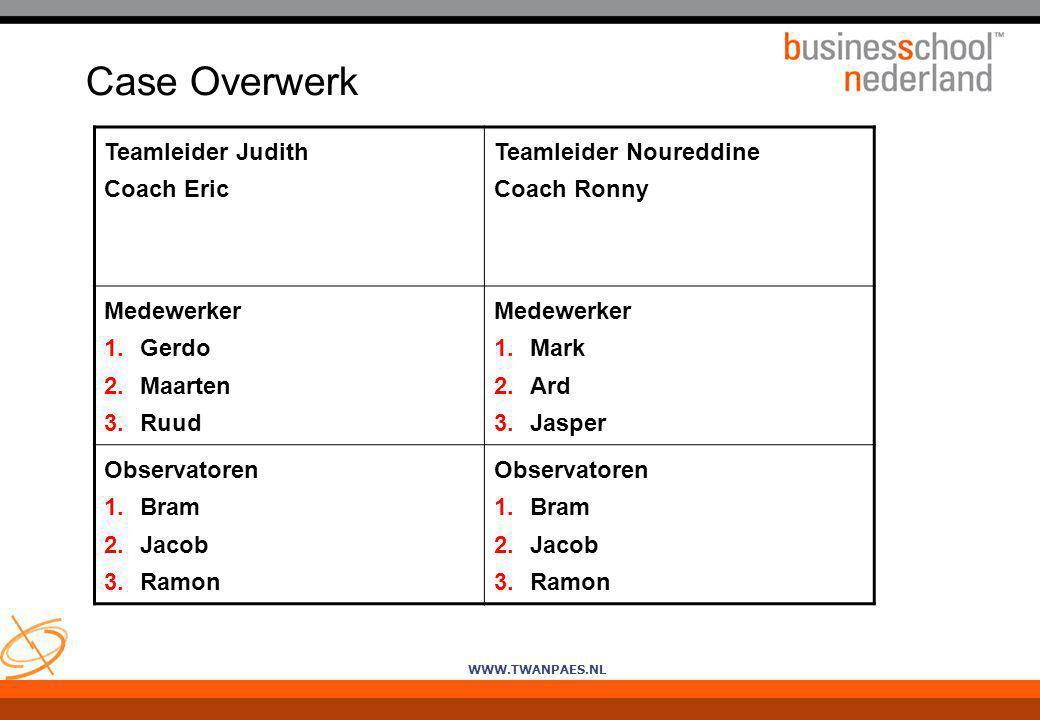 WWW.TWANPAES.NL Case Overwerk Teamleider Judith Coach Eric Teamleider Noureddine Coach Ronny Medewerker 1.Gerdo 2.Maarten 3.Ruud Medewerker 1.Mark 2.A