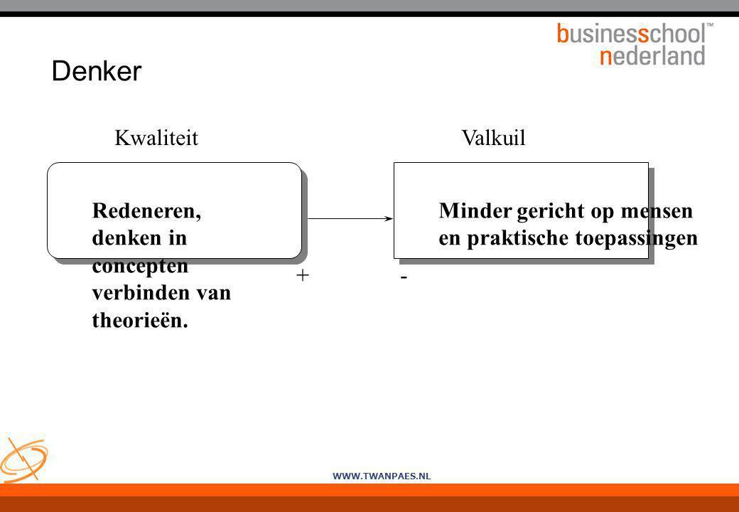 WWW.TWANPAES.NL Denker Redeneren, denken in concepten verbinden van theorieën. Kwaliteit Minder gericht op mensen en praktische toepassingen Valkuil +
