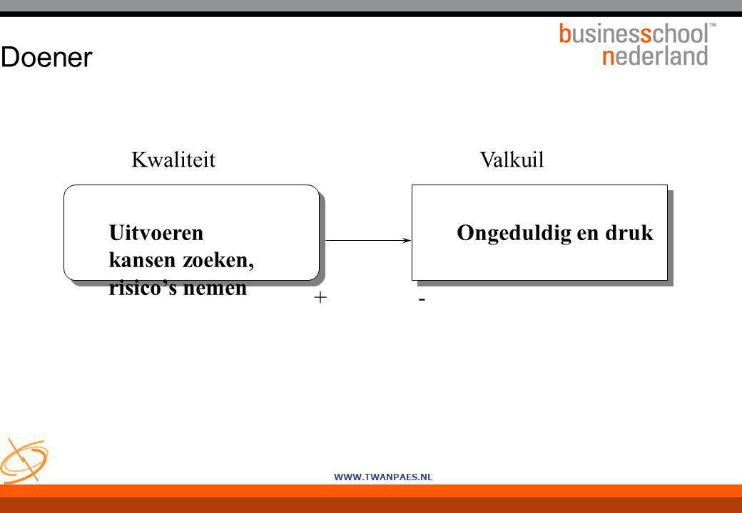 WWW.TWANPAES.NL Doener Uitvoeren kansen zoeken, risico's nemen Kwaliteit Ongeduldig en druk Valkuil + -