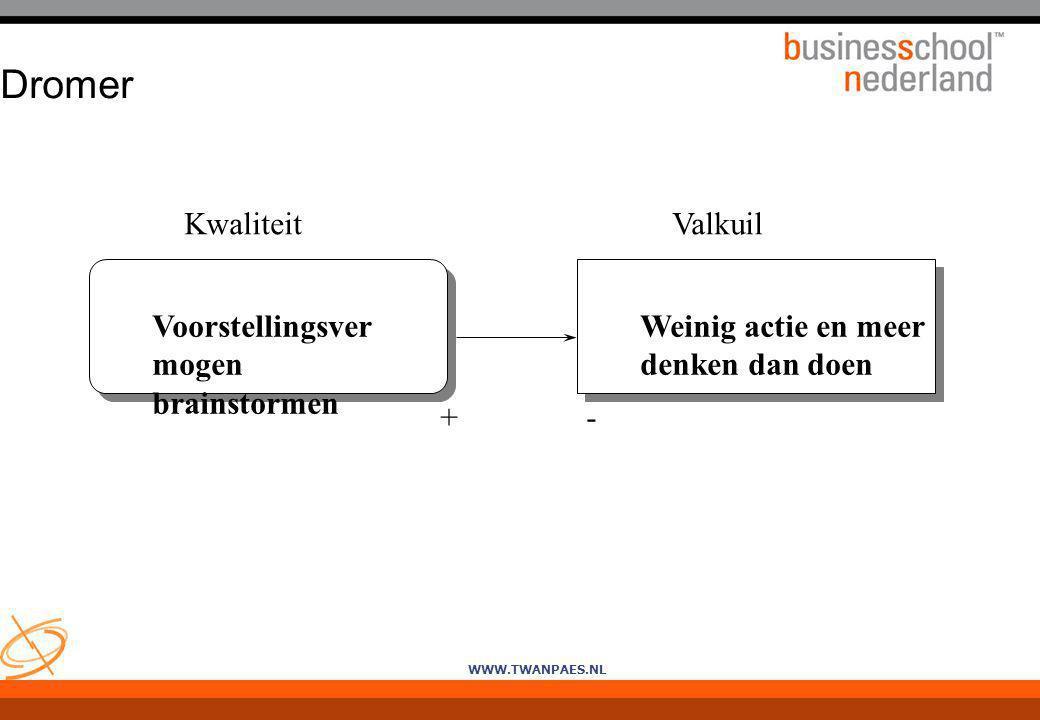 WWW.TWANPAES.NL Dromer Voorstellingsver mogen brainstormen Kwaliteit Weinig actie en meer denken dan doen Valkuil + -