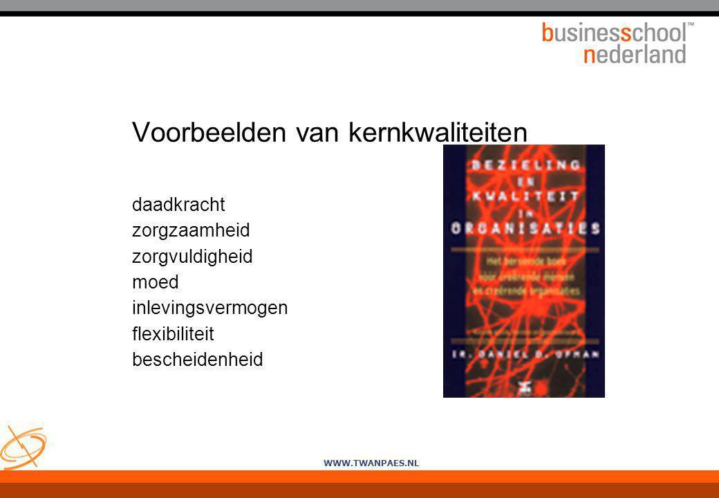 WWW.TWANPAES.NL Voorbeelden van kernkwaliteiten daadkracht zorgzaamheid zorgvuldigheid moed inlevingsvermogen flexibiliteit bescheidenheid