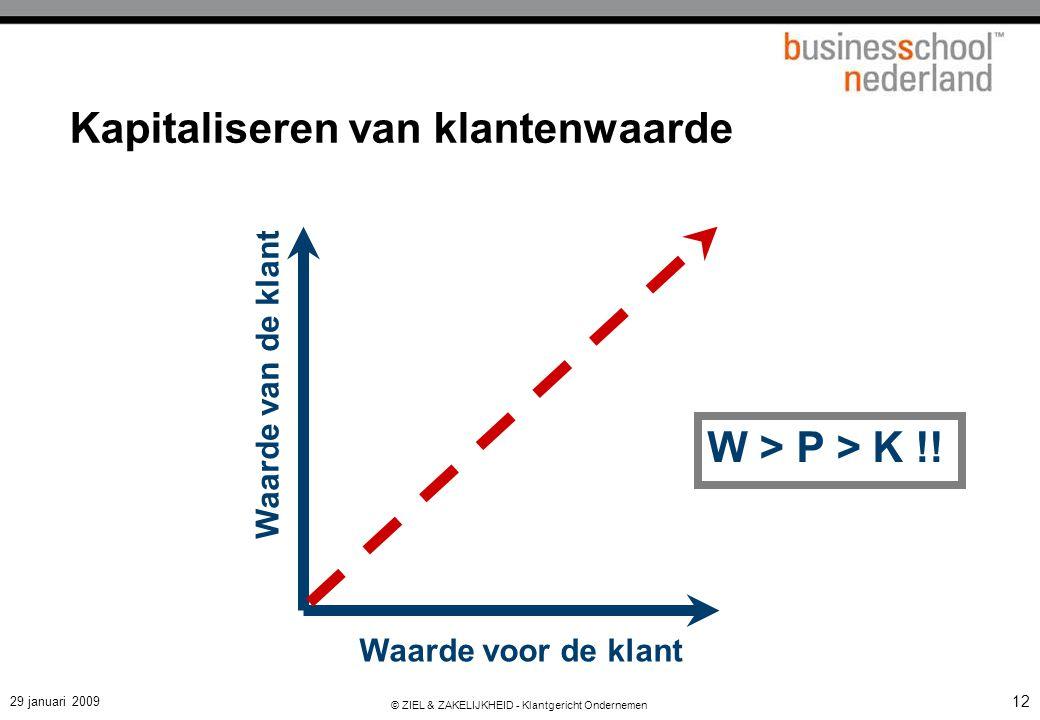 29 januari 2009 © ZIEL & ZAKELIJKHEID - Klantgericht Ondernemen 12 Kapitaliseren van klantenwaarde Waarde van de klant Waarde voor de klant W > P > K