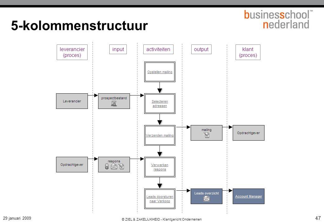 29 januari 2009 © ZIEL & ZAKELIJKHEID - Klantgericht Ondernemen 47 5-kolommenstructuur leverancier (proces) klant (proces) inputactiviteitenoutput