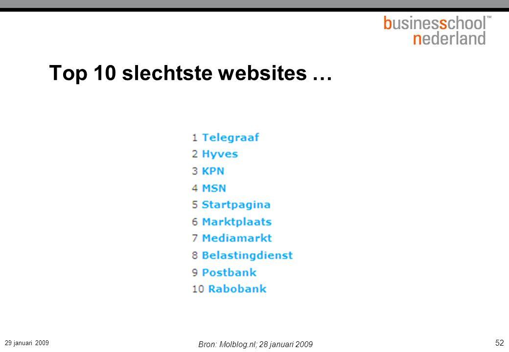 29 januari 2009 © ZIEL & ZAKELIJKHEID - Klantgericht Ondernemen 52 Top 10 slechtste websites … Bron: Molblog.nl; 28 januari 2009