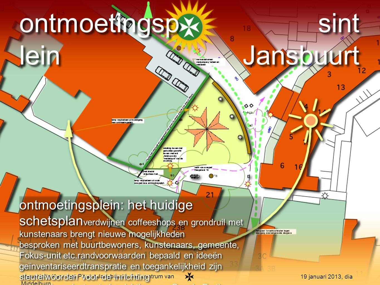presentatie Kern met Pit sint Jansbuurt in het centrum van Middelburg 19 januari 2013, dia ontmoetingsplein: het huidige schetsplan verdwijnen coffees
