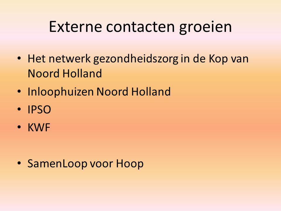 Externe contacten groeien Het netwerk gezondheidszorg in de Kop van Noord Holland Inloophuizen Noord Holland IPSO KWF SamenLoop voor Hoop