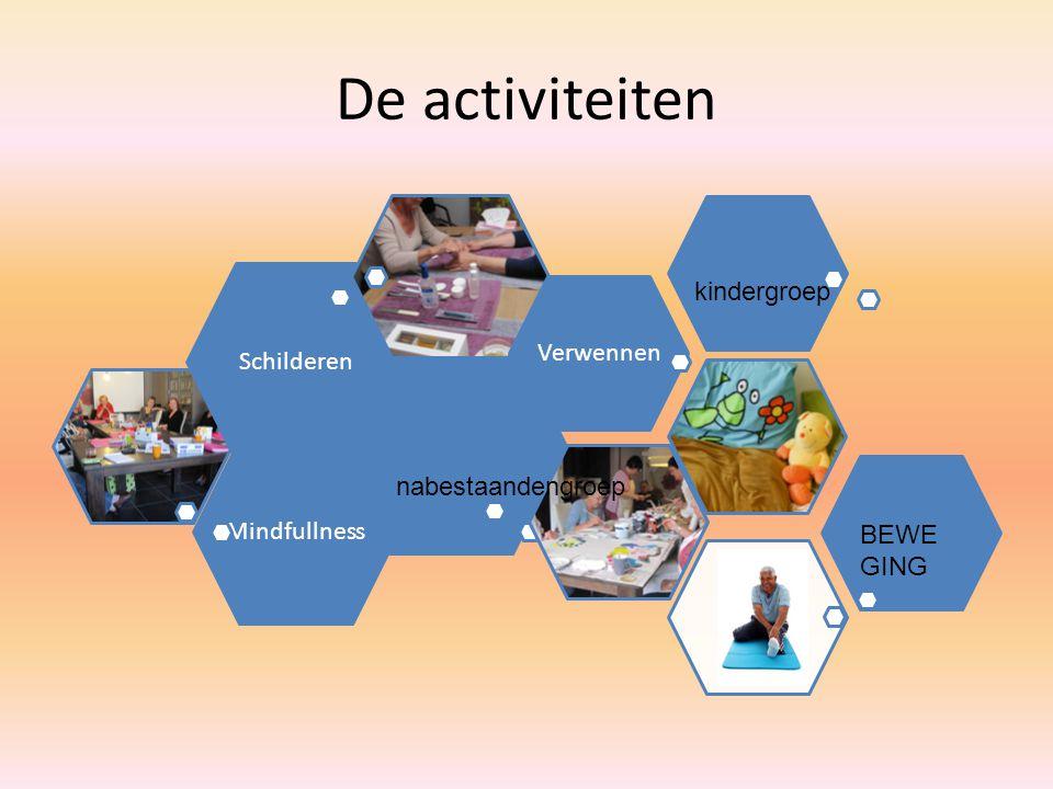 De activiteiten Mindfullness Schilderen Verwennen nabestaandengroep kindergroep BEWE GING