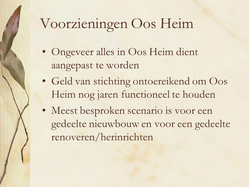 Voorzieningen Oos Heim Ongeveer alles in Oos Heim dient aangepast te worden Geld van stichting ontoereikend om Oos Heim nog jaren functioneel te houden Meest besproken scenario is voor een gedeelte nieuwbouw en voor een gedeelte renoveren/herinrichten