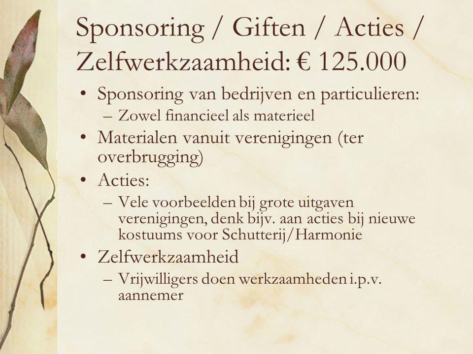 Sponsoring / Giften / Acties / Zelfwerkzaamheid: € 125.000 Sponsoring van bedrijven en particulieren: –Zowel financieel als materieel Materialen vanuit verenigingen (ter overbrugging) Acties: –Vele voorbeelden bij grote uitgaven verenigingen, denk bijv.
