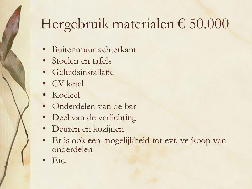 Hergebruik materialen € 50.000 Buitenmuur achterkant Stoelen en tafels Geluidsinstallatie CV ketel Koelcel Onderdelen van de bar Deel van de verlichting Deuren en kozijnen Er is ook een mogelijkheid tot evt.