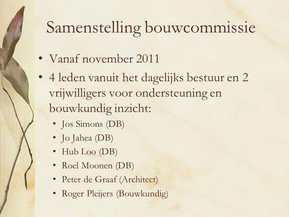 Samenstelling bouwcommissie Vanaf november 2011 4 leden vanuit het dagelijks bestuur en 2 vrijwilligers voor ondersteuning en bouwkundig inzicht: Jos Simons (DB) Jo Jahea (DB) Hub Loo (DB) Roel Moonen (DB) Peter de Graaf (Architect) Roger Pleijers (Bouwkundig)