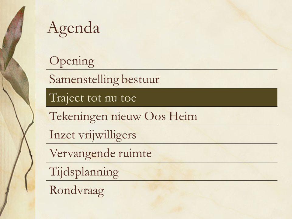 Agenda Opening Samenstelling bestuur Traject tot nu toe Tekeningen nieuw Oos Heim Inzet vrijwilligers Vervangende ruimte Tijdsplanning Rondvraag