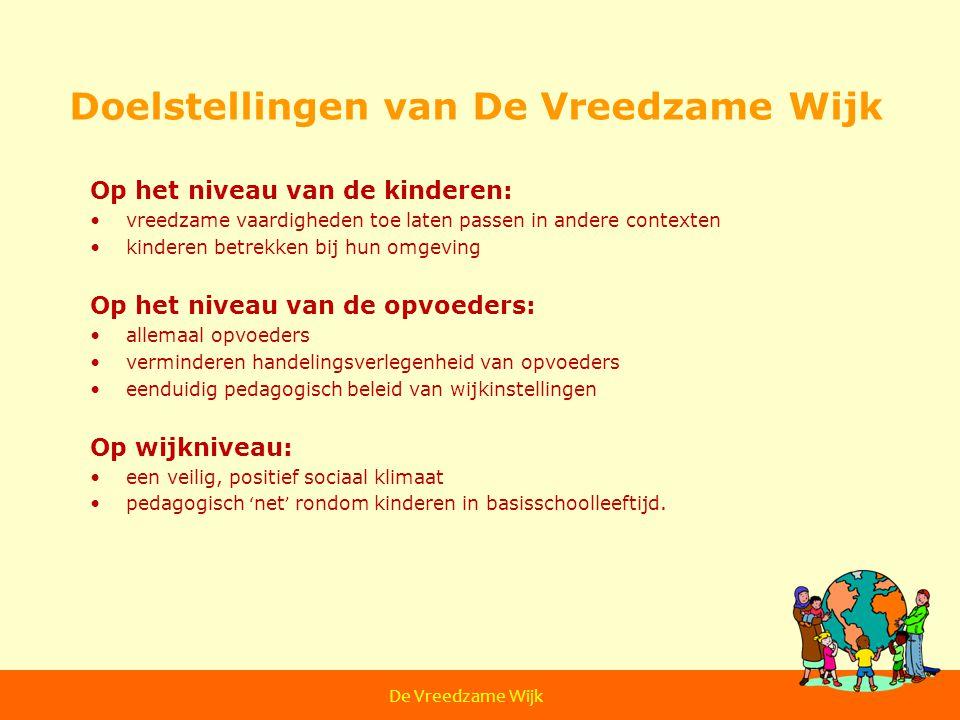 Op het niveau van de kinderen: vreedzame vaardigheden toe laten passen in andere contexten kinderen betrekken bij hun omgeving Op het niveau van de op