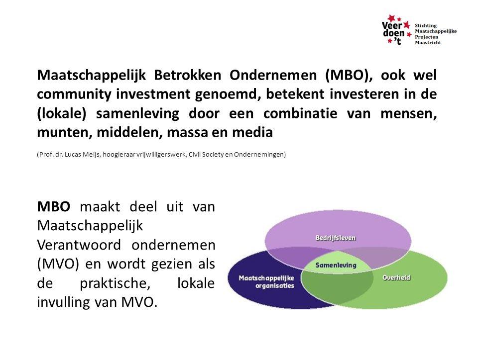 SMPM – ONTSTAAN - DOELSTELLING Maatschappelijke Stichting MVV Maastricht, opgericht oktober 2010, werkt samen met anderen in MBO werkveld, (bedrijven, welzijn- en zorginstellingen, overheid, verenigingen, scholengemeenschappen enz.) Veer doen 't: Bijdragen aan gezond leren, leven en bewegen van burgers in stadsregio Maastricht & Vergroten van de sociale en maatschappelijke participatie van burgers in stadsregio Maastricht, Met partners Elisabeth Strouven, Trajekt, Gemeente Maastricht in 3 jarig stimuleringsprogramma Nao Väöre : Iedereen doet mee Fair Play en Respect Social Return Leren scoren in de wijk Bewegen en gezond leven