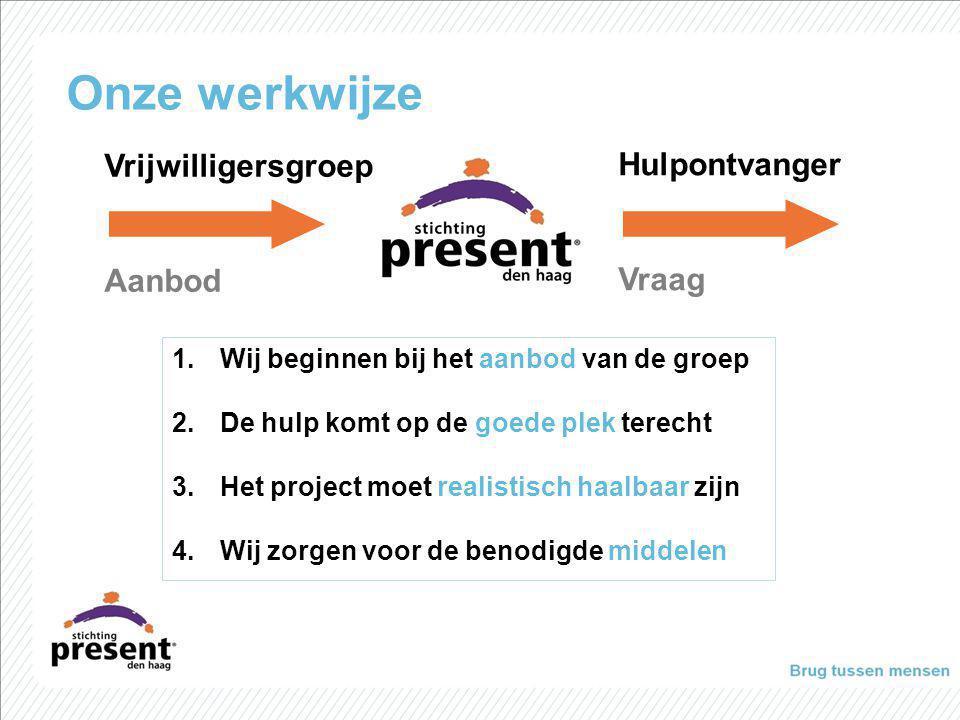 Onze motivatie Maatschappelijke betrokkenheid in Den Haag Oog krijgen voor hulpbehoevenden Delen van je talenten met anderen De ander zonder verwachting helpen Vraag: Zijn jullie gemotiveerd om mensen te helpen?