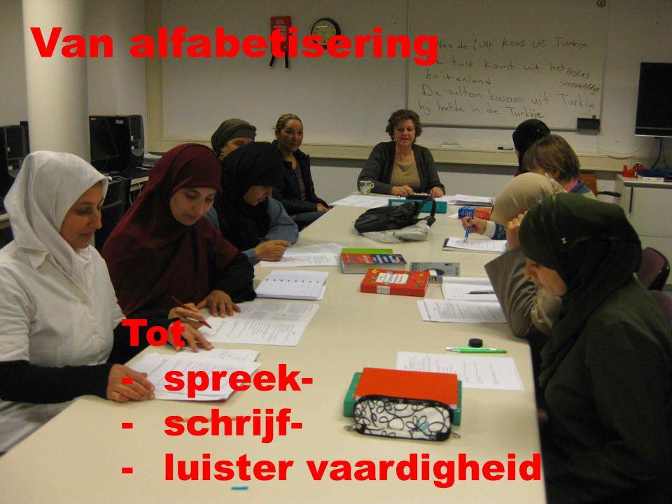 Van alfabetisering Tot -spreek- -schrijf- -luister vaardigheid