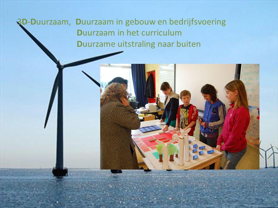 3D-Duurzaam, Duurzaam in gebouw en bedrijfsvoering Duurzaam in het curriculum Duurzame uitstraling naar buiten