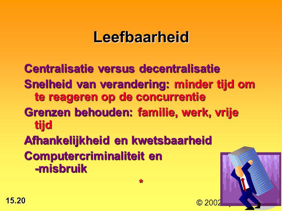 15.20 © 2002 by Prentice Hall Leefbaarheid Centralisatie versus decentralisatie Snelheid van verandering: minder tijd om te reageren op de concurrenti