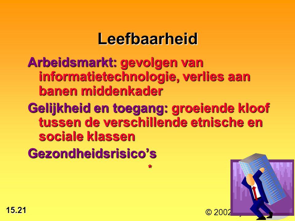 15.21 © 2002 by Prentice Hall Leefbaarheid Arbeidsmarkt: gevolgen van informatietechnologie, verlies aan banen middenkader Gelijkheid en toegang: groe