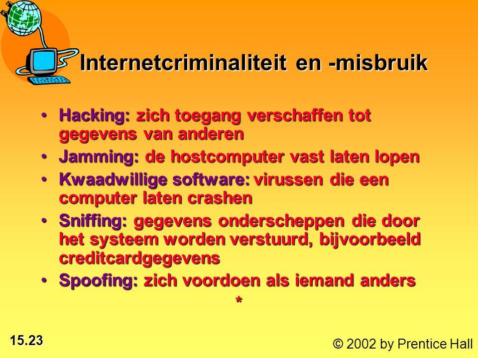 15.23 © 2002 by Prentice Hall Internetcriminaliteit en -misbruik Hacking: zich toegang verschaffen tot gegevens van anderenHacking: zich toegang versc