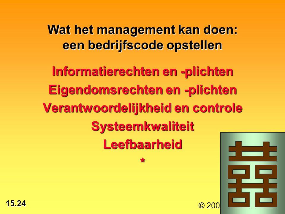 15.24 © 2002 by Prentice Hall Wat het management kan doen: een bedrijfscode opstellen Informatierechten en -plichten Eigendomsrechten en -plichten Ver