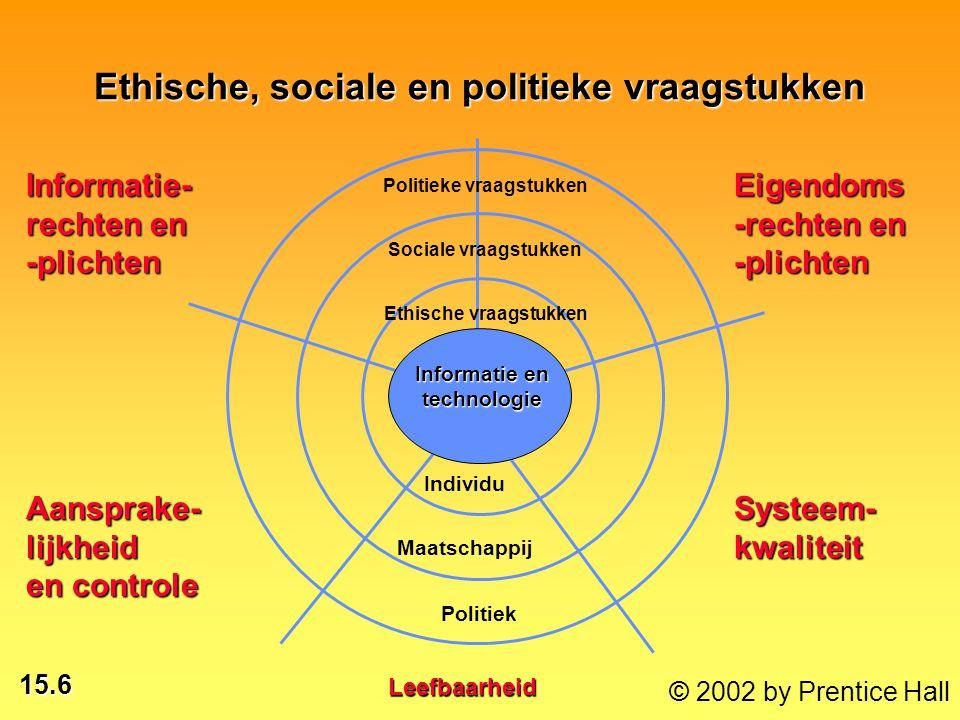 15.6 © 2002 by Prentice Hall Individu Maatschappij Politiek Ethische vraagstukken Sociale vraagstukken Politieke vraagstukken Leefbaarheid Leefbaarhei