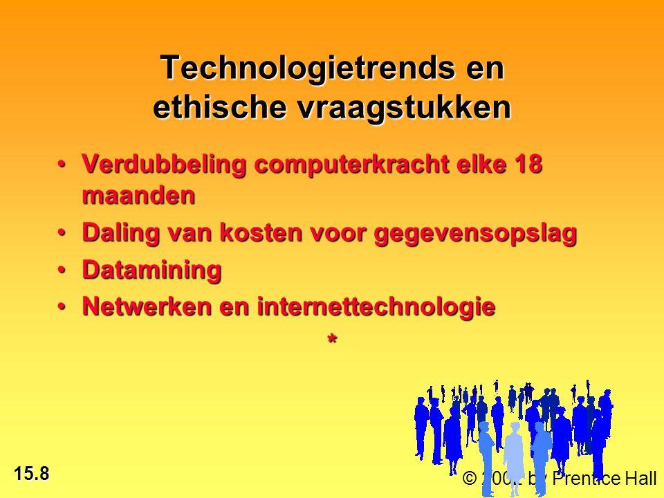 15.8 © 2002 by Prentice Hall Technologietrends en ethische vraagstukken Verdubbeling computerkracht elke 18 maandenVerdubbeling computerkracht elke 18