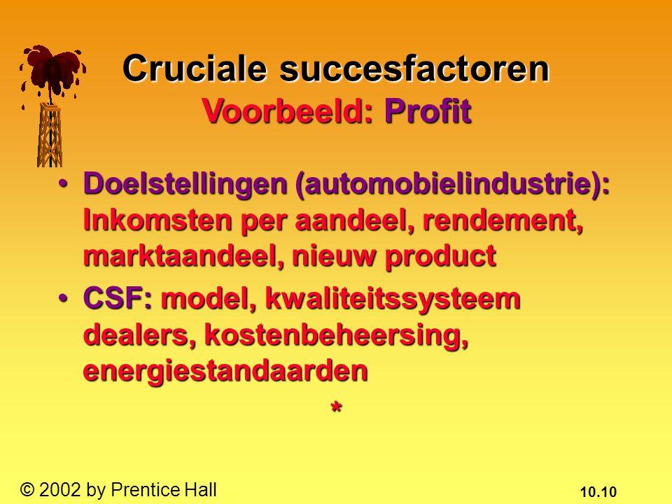 10.10 © 2002 by Prentice Hall Doelstellingen (automobielindustrie): Inkomsten per aandeel, rendement, marktaandeel, nieuw productDoelstellingen (automobielindustrie): Inkomsten per aandeel, rendement, marktaandeel, nieuw product CSF: model, kwaliteitssysteem dealers, kostenbeheersing, energiestandaardenCSF: model, kwaliteitssysteem dealers, kostenbeheersing, energiestandaarden* Cruciale succesfactoren Voorbeeld: Profit