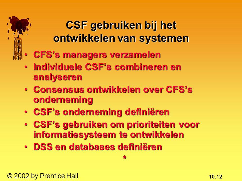 10.12 © 2002 by Prentice Hall CSF gebruiken bij het ontwikkelen van systemen CFS's managers verzamelenCFS's managers verzamelen Individuele CSF's combineren en analyserenIndividuele CSF's combineren en analyseren Consensus ontwikkelen over CFS's ondernemingConsensus ontwikkelen over CFS's onderneming CSF's onderneming definiërenCSF's onderneming definiëren CSF's gebruiken om prioriteiten voor informatiesysteem te ontwikkelenCSF's gebruiken om prioriteiten voor informatiesysteem te ontwikkelen DSS en databases definiërenDSS en databases definiëren*