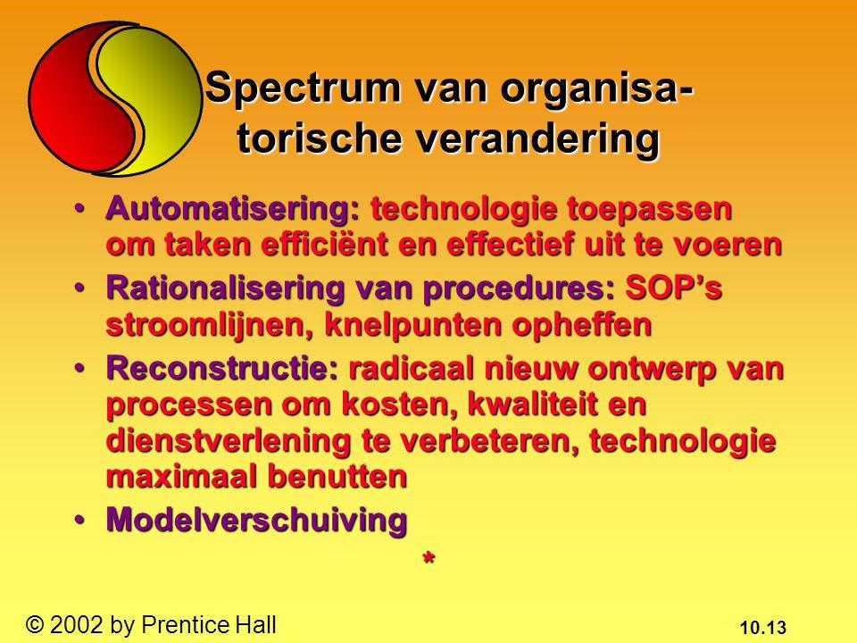 10.13 © 2002 by Prentice Hall Spectrum van organisa- torische verandering Automatisering: technologie toepassen om taken efficiënt en effectief uit te