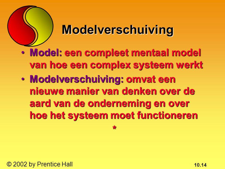 10.14 © 2002 by Prentice Hall Modelverschuiving Modelverschuiving Model: een compleet mentaal model van hoe een complex systeem werktModel: een comple
