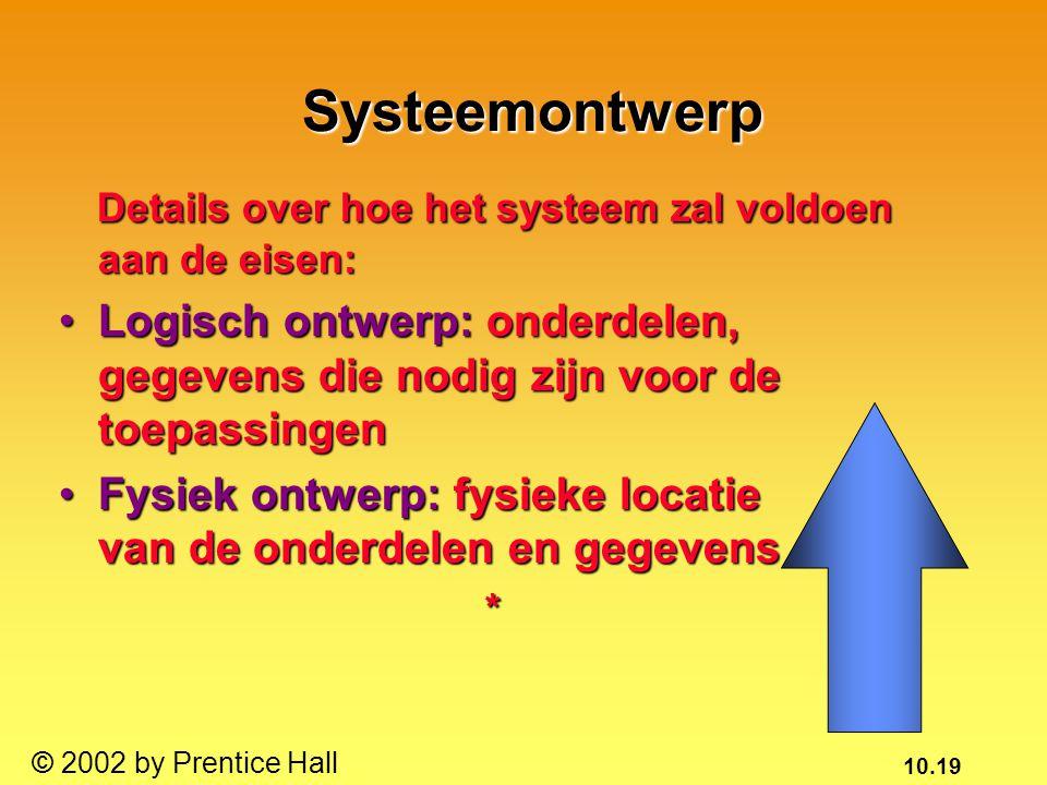 10.19 © 2002 by Prentice Hall Systeemontwerp Details over hoe het systeem zal voldoen aan de eisen: Details over hoe het systeem zal voldoen aan de ei