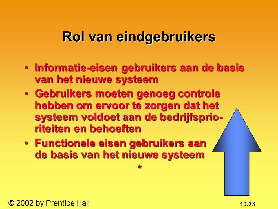 10.23 © 2002 by Prentice Hall Rol van eindgebruikers Informatie-eisen gebruikers aan de basis van het nieuwe systeemInformatie-eisen gebruikers aan de