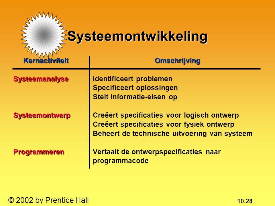 10.28 © 2002 by Prentice Hall Systeemontwikkeling KernactiviteitOmschrijving SysteemanalyseIdentificeert problemen Specificeert oplossingen Stelt info