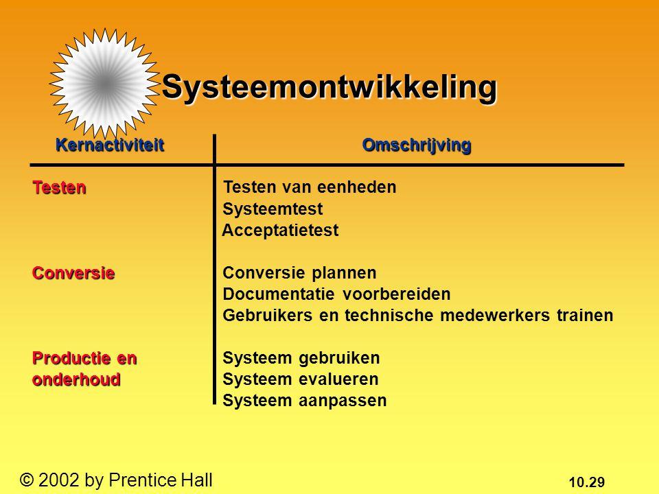 10.29 © 2002 by Prentice Hall Systeemontwikkeling KernactiviteitOmschrijving Testen Testen van eenheden Systeemtest Acceptatietest Conversie Conversie